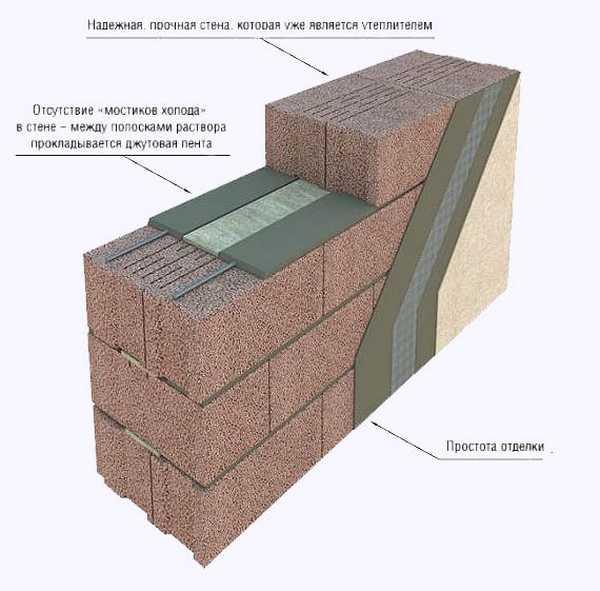 Как сделать кладку из керамзитобетонных блоков своими руками 16