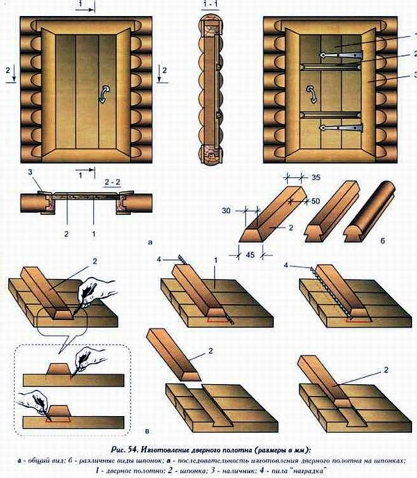 Как сделать дверь в баню своими руками чертежи