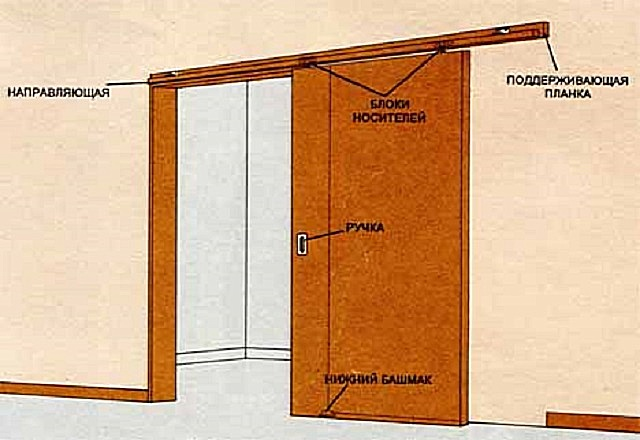 Вязание сверху вниз модели с описанием - Вяжи. ру 93
