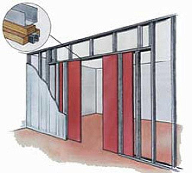 Перегородка из гипсокартона с раздвижной дверью своими руками 30