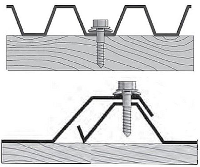 Монтаж оцинкованного профлиста на крышу своими руками