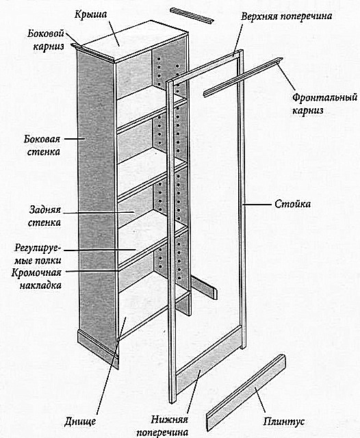 Шкаф из дерева чертежи