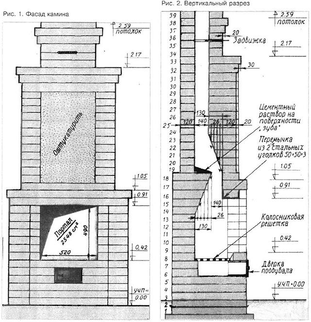 Угловые камины для дома дровяные чертежи