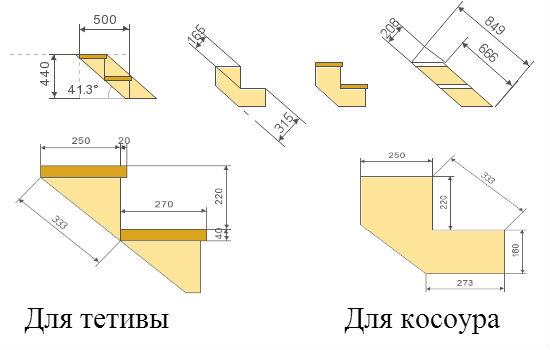 Как построить лестницу своими руками для крыльца