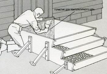 Как сделать ступени для крыльца из бетона своими руками