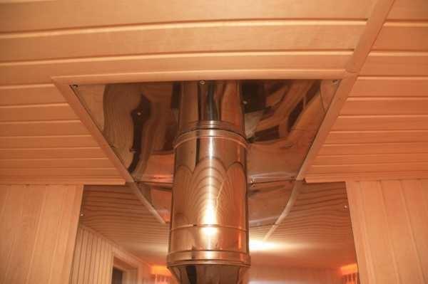 Как сделать дымоход для бани через потолок своими руками