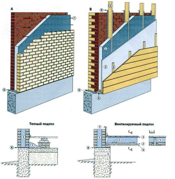 гидроизоляция цоколя забора на цементной основе