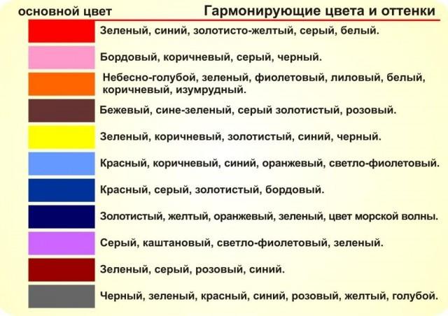сочетание цветов одежды таблица