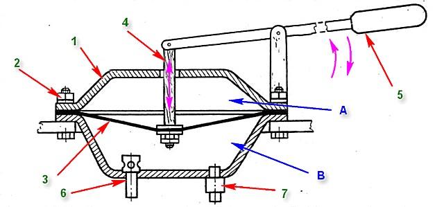Как сделать ручного насоса для откачки воды