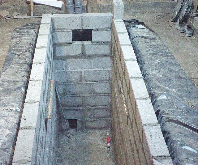 Как сделать яму в гараже из бетона своими руками