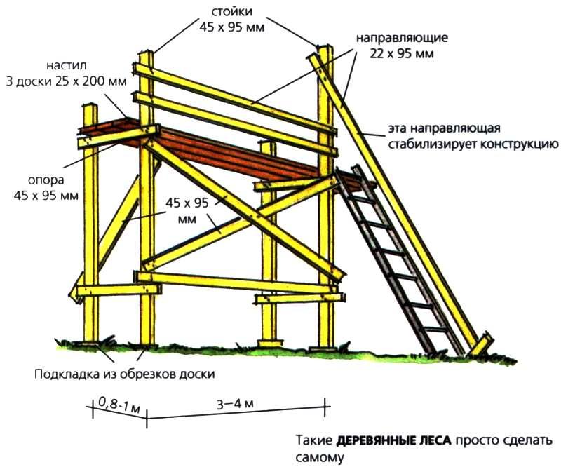 Установка деревянных строительных лесов своими руками