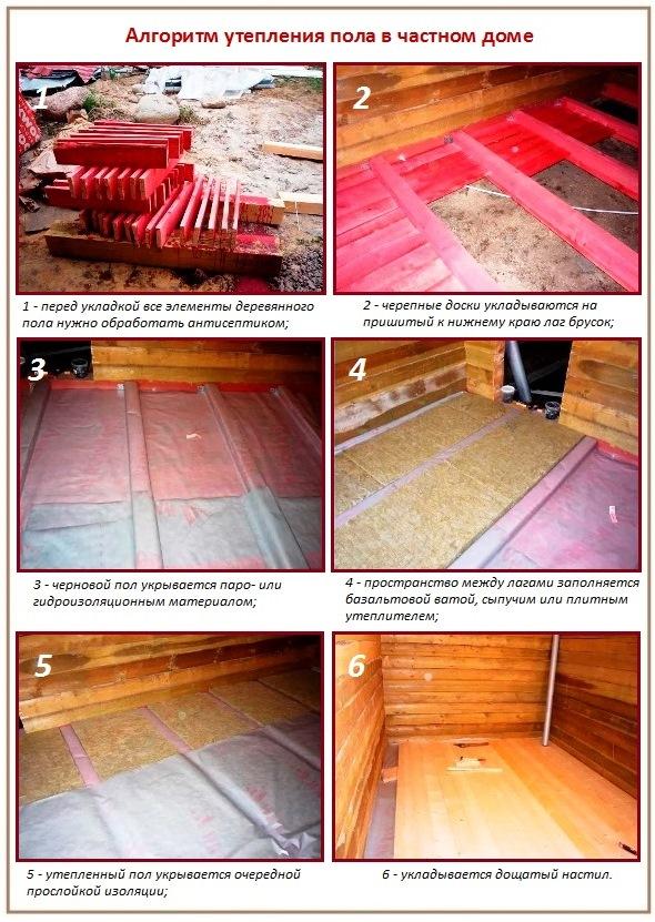 Как утеплить полы в деревянном доме своими руками фото