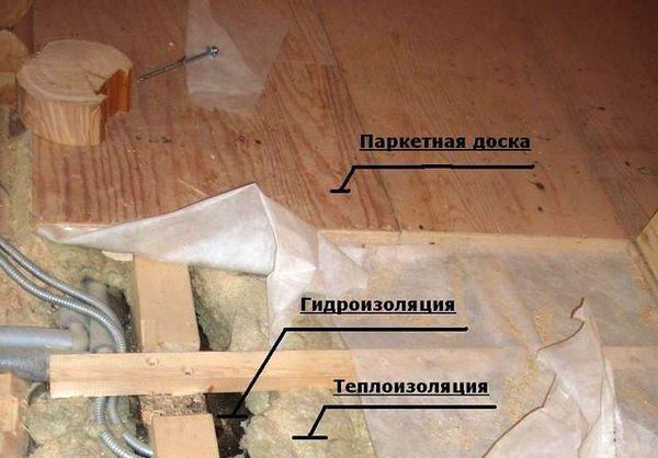 Утепление пола в деревянном доме своими рукам