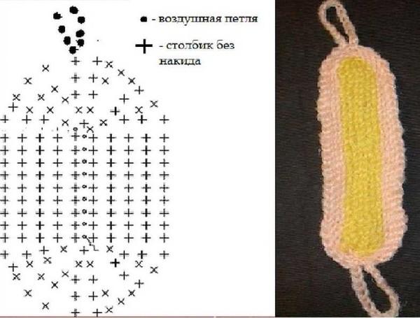 Вязание крючком вехотки для начинающих