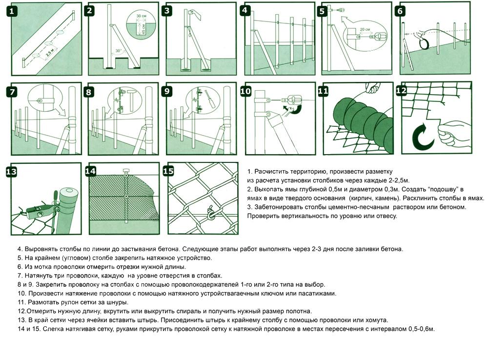 Как установить забор из сетки своими руками 60
